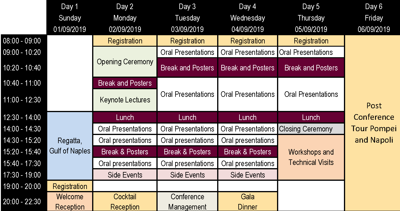 EWTEC2019 Draft conference schedule