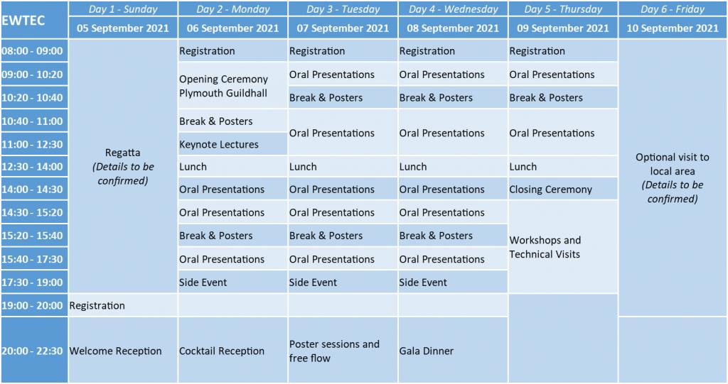 tentative EWTEC2021 programme